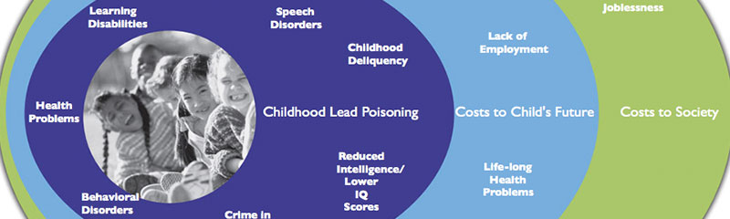 Lead poisoning - Mayo Clinic