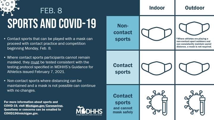 COVID-19 / Vaccine Update